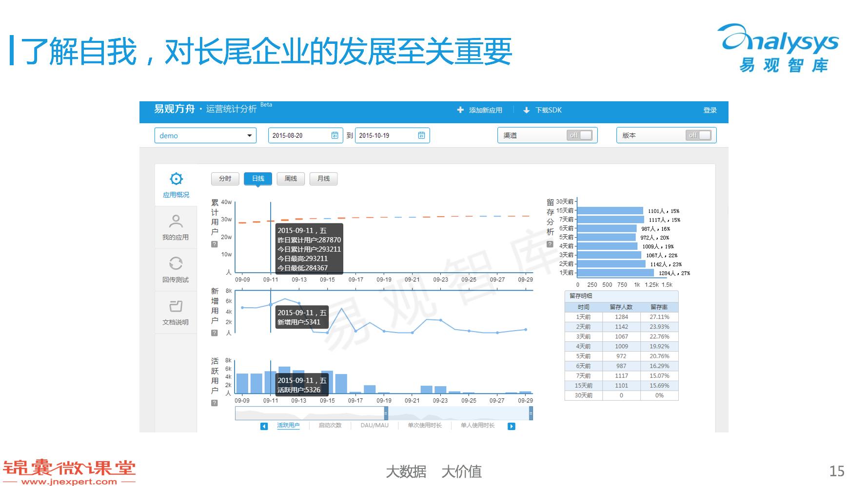 大数据图解互联网行业势力分布及用户价值