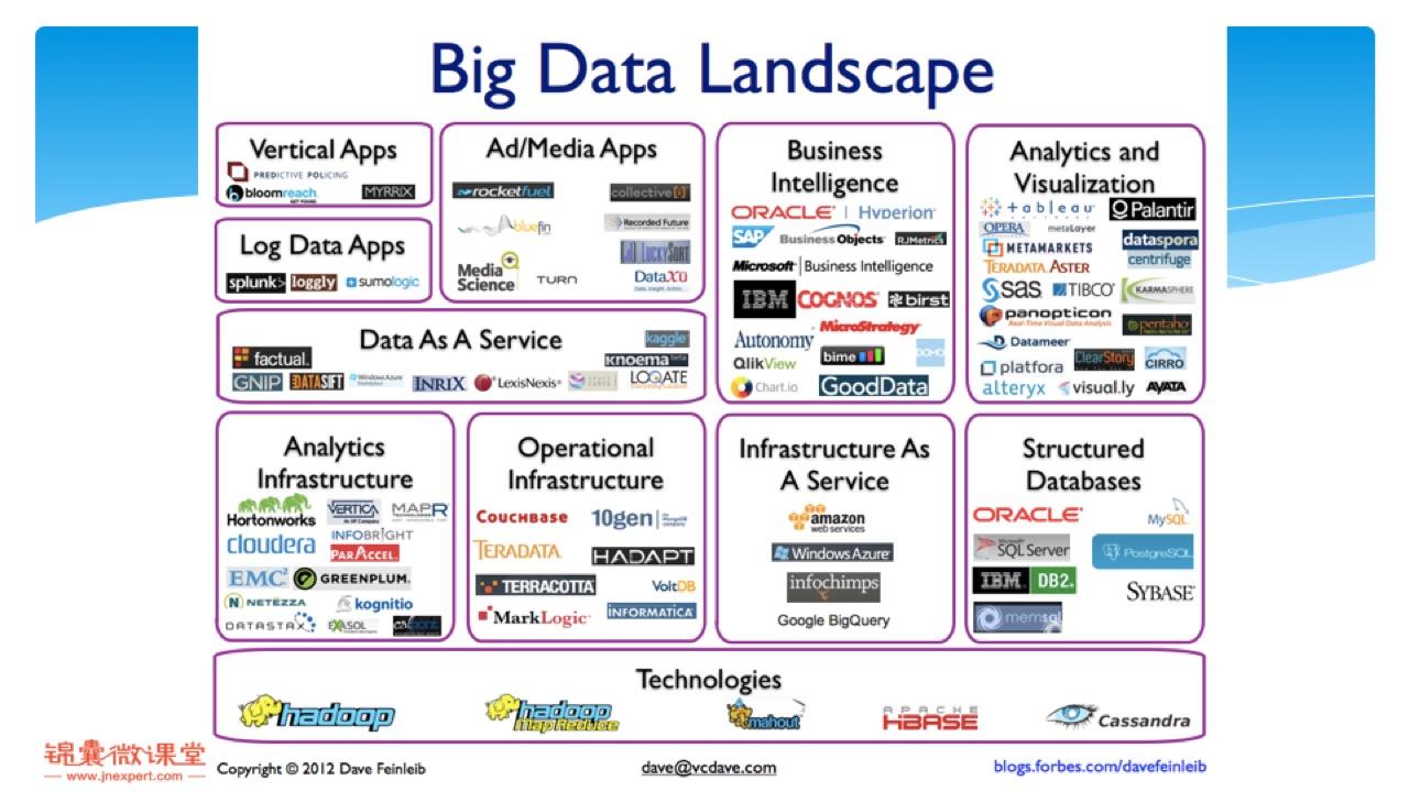 物联网大数据如何助力企业实现创新转型?