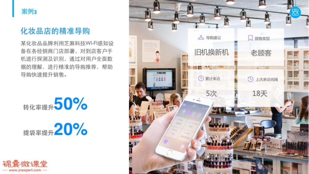 智能零售和大数据——电商时代实体门店都得这么玩?