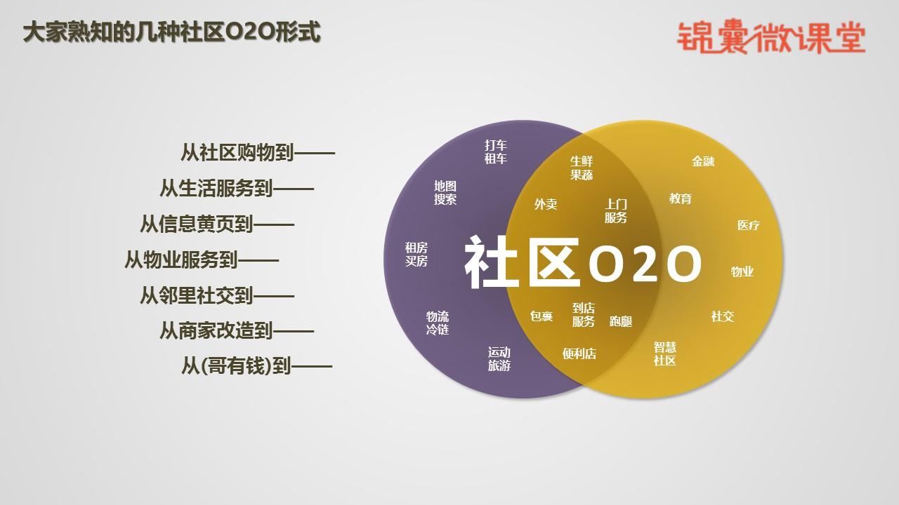 如何在亿万社区O2O市场中站稳脚跟?