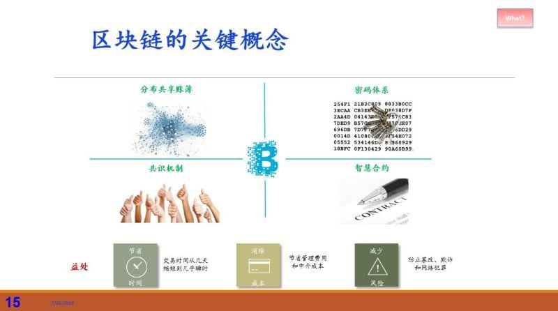区块链--即将颠覆金融业务的信息技术应用