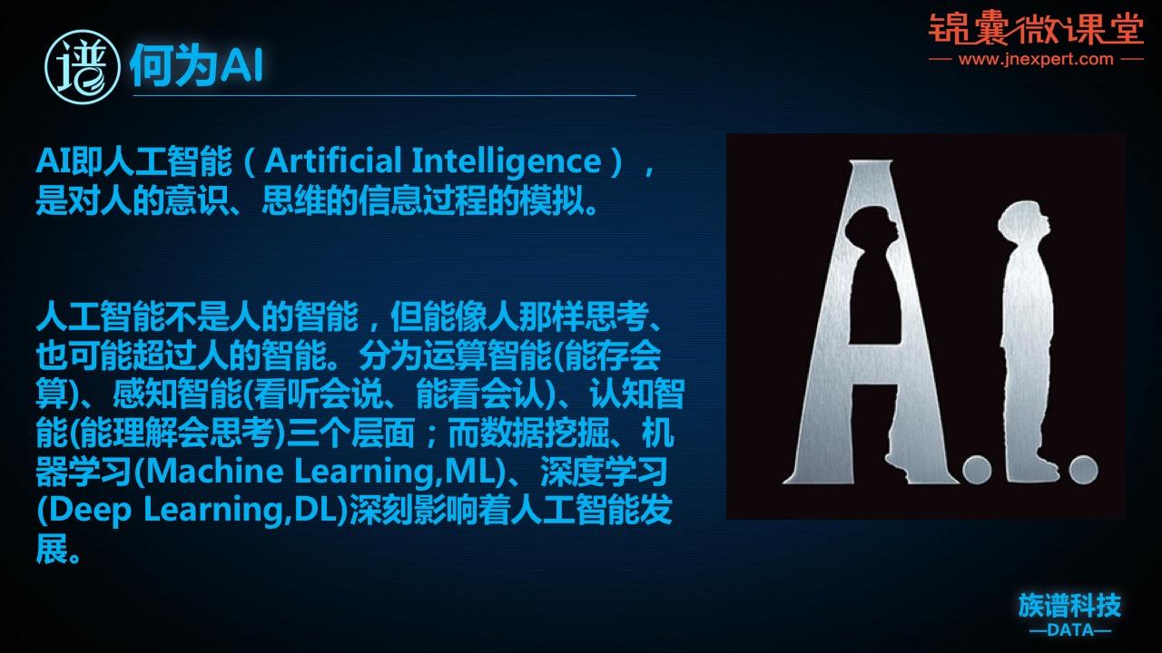 数据时代的场景化及人工智能
