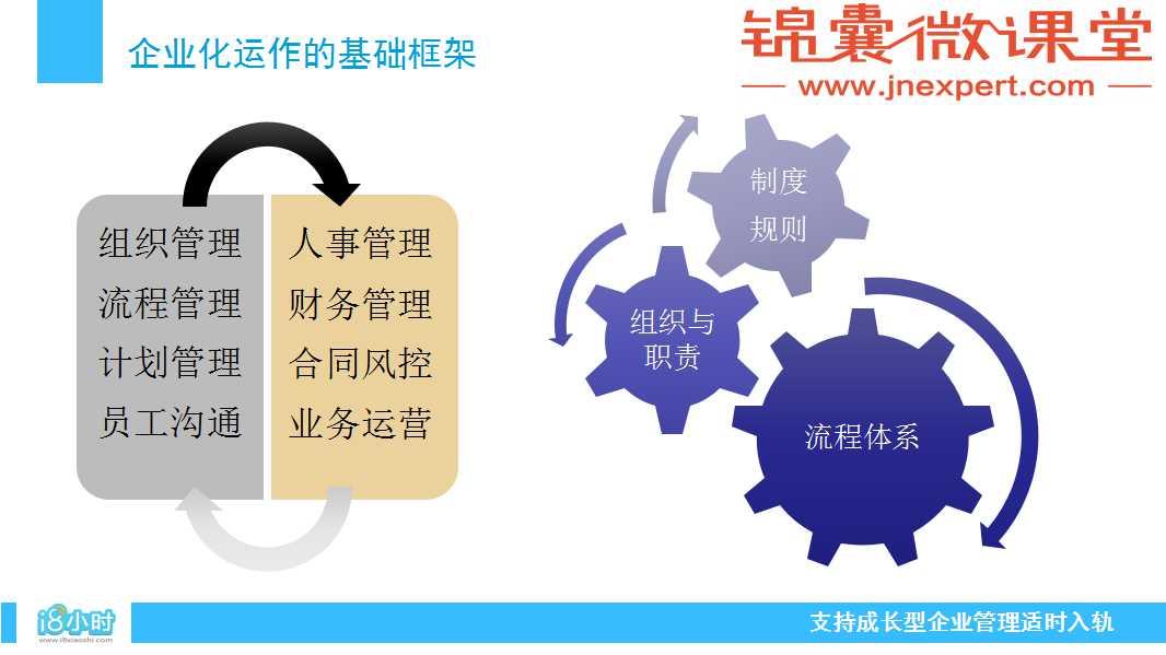 """企业——从1到N,跨越创业发展的""""滞涨""""困境"""