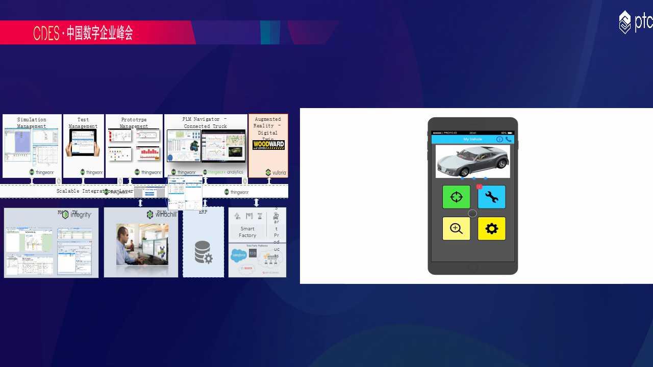 ThingWorx物联网平台使能企业数字化创新
