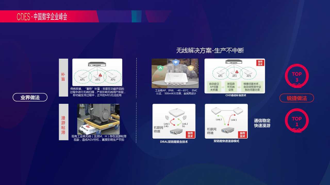 工业互联·网络赋能新智造——汽车工业智能工厂无线应用案例分享