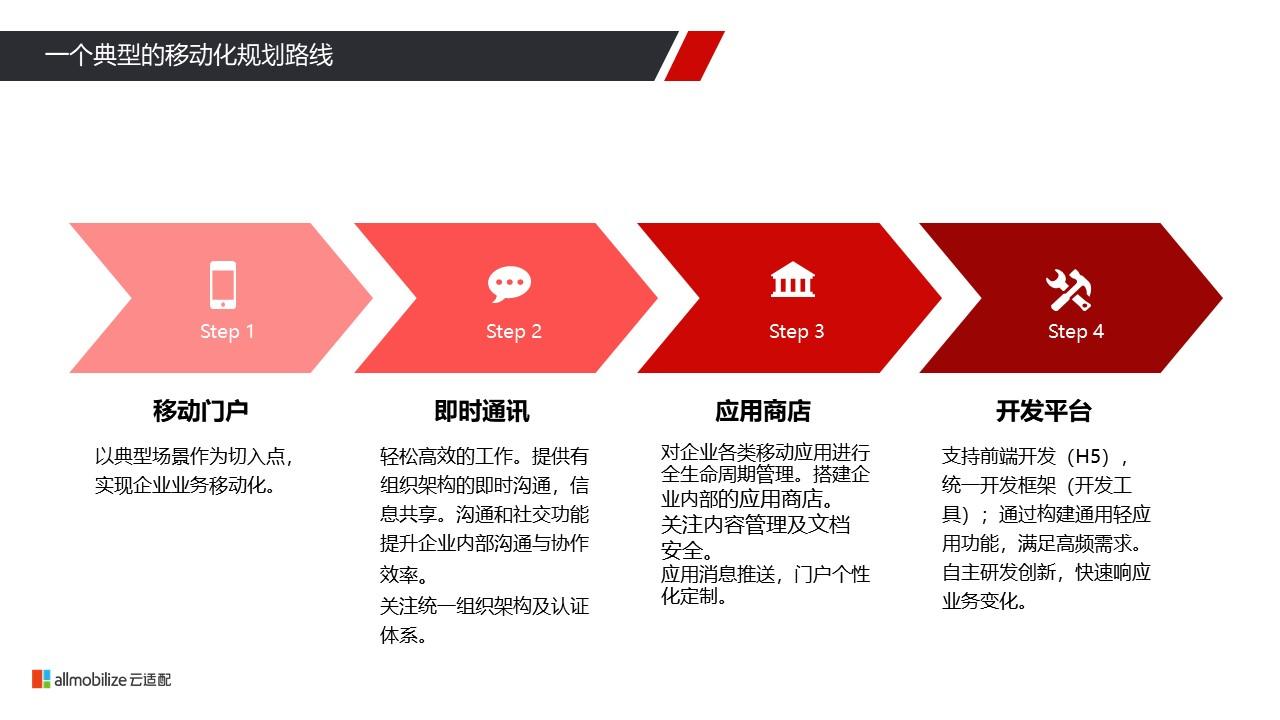 大中型企业移动信息化现状及案例分享