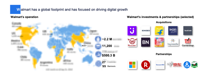 数字化创新推动零售变革