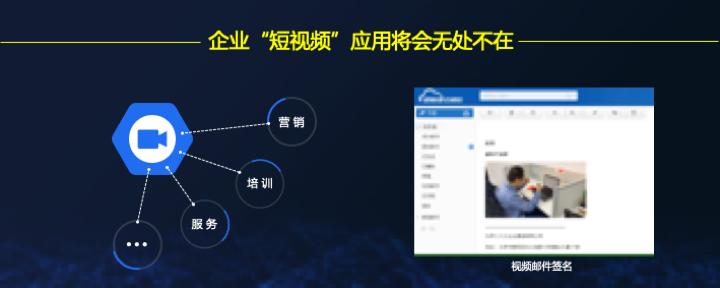 """""""视频+""""助力企业数字化转型"""
