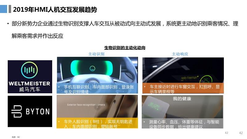 中国汽车行业发展趋势