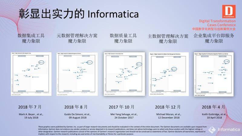 智能数据管理驱动数字化转型