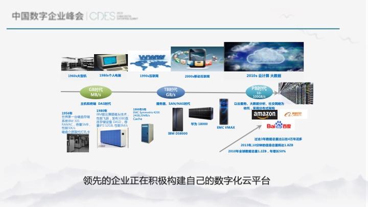 再论企业数字化转型的云化之路