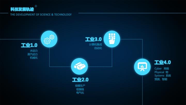 海亮集团数字化转型初探