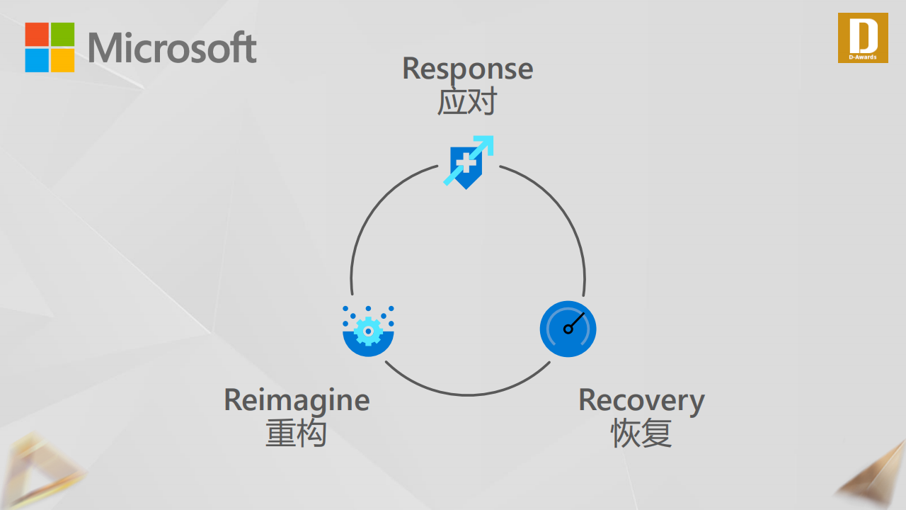 韦青微软公司CTO-没有富贵的命,就别得富贵的病——论企业数字化转型的目的、次第与节奏