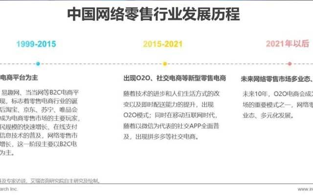 2021年中国即时零售行业洞察