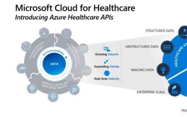 微软扩展云计算健康保健服务发布Azure Healthcare API